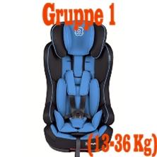 Kindersitz Gruppe 1 (13-36 Kg)