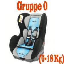 Kindersitz Gruppe 0 (0-18 Kg)